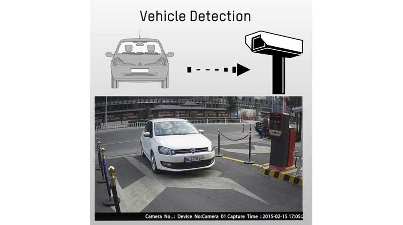 ANPR Number Plate Recognition Demonstration